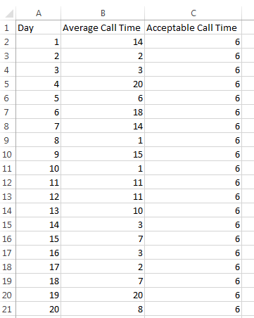 Spreadsheet 2